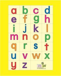 abjad kecil